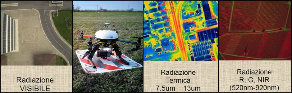 UAS - Unmanned Aircraft Systems - I sensori integrati a bordo drone